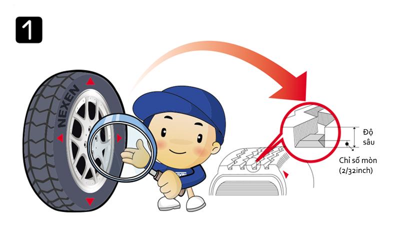 kiểm tra giới hạn hao mòn lốp