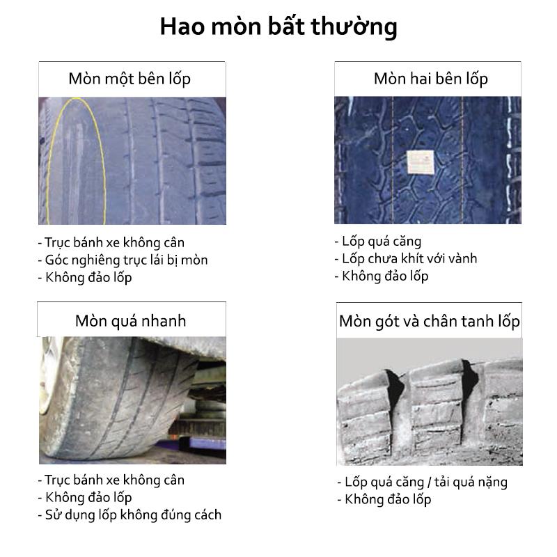 kiểm tra hao mòn bất thường lốp xe