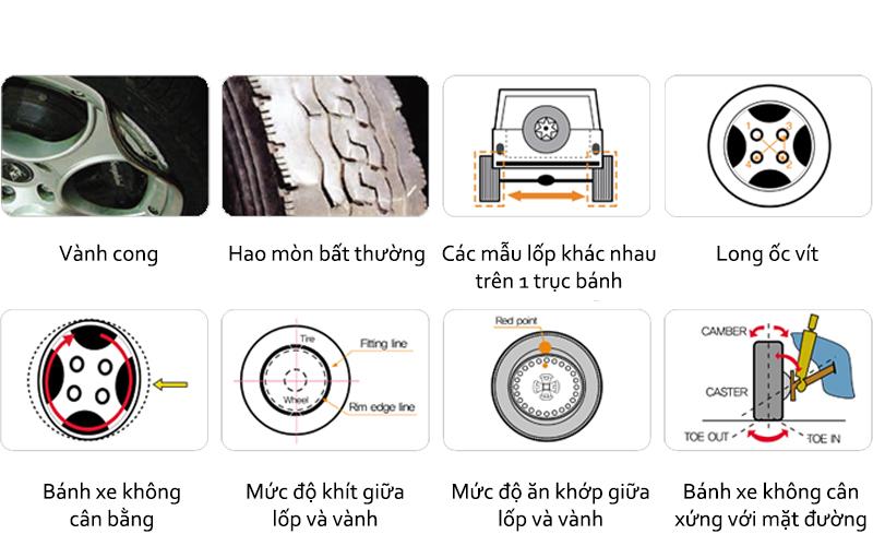 các bước kiểm tra lốp xe
